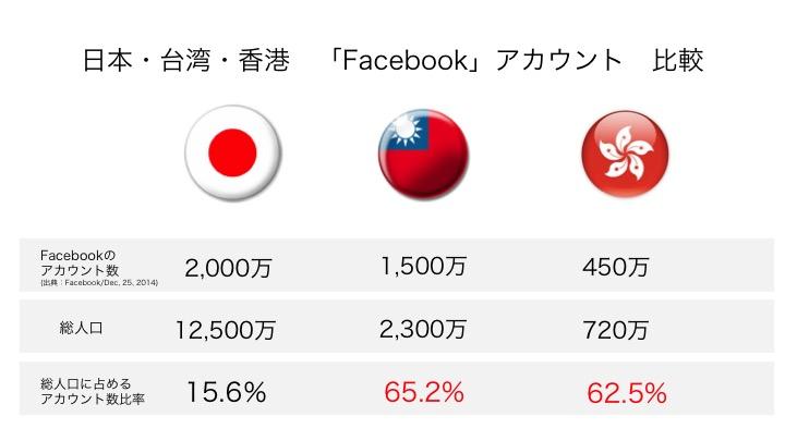 %e3%82%b9%e3%83%a9%e3%82%a4%e3%83%88%e3%82%9917