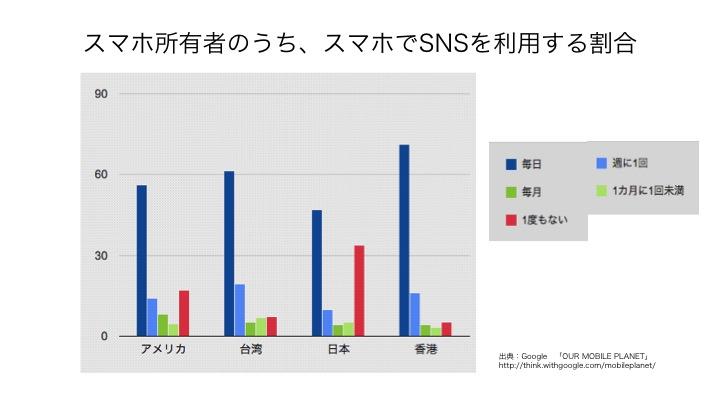 %e3%82%b9%e3%83%a9%e3%82%a4%e3%83%88%e3%82%9920